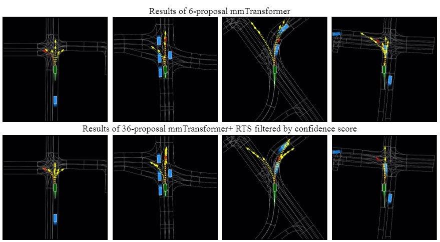 Figure 4:mmTransformerを用いた定性的結果