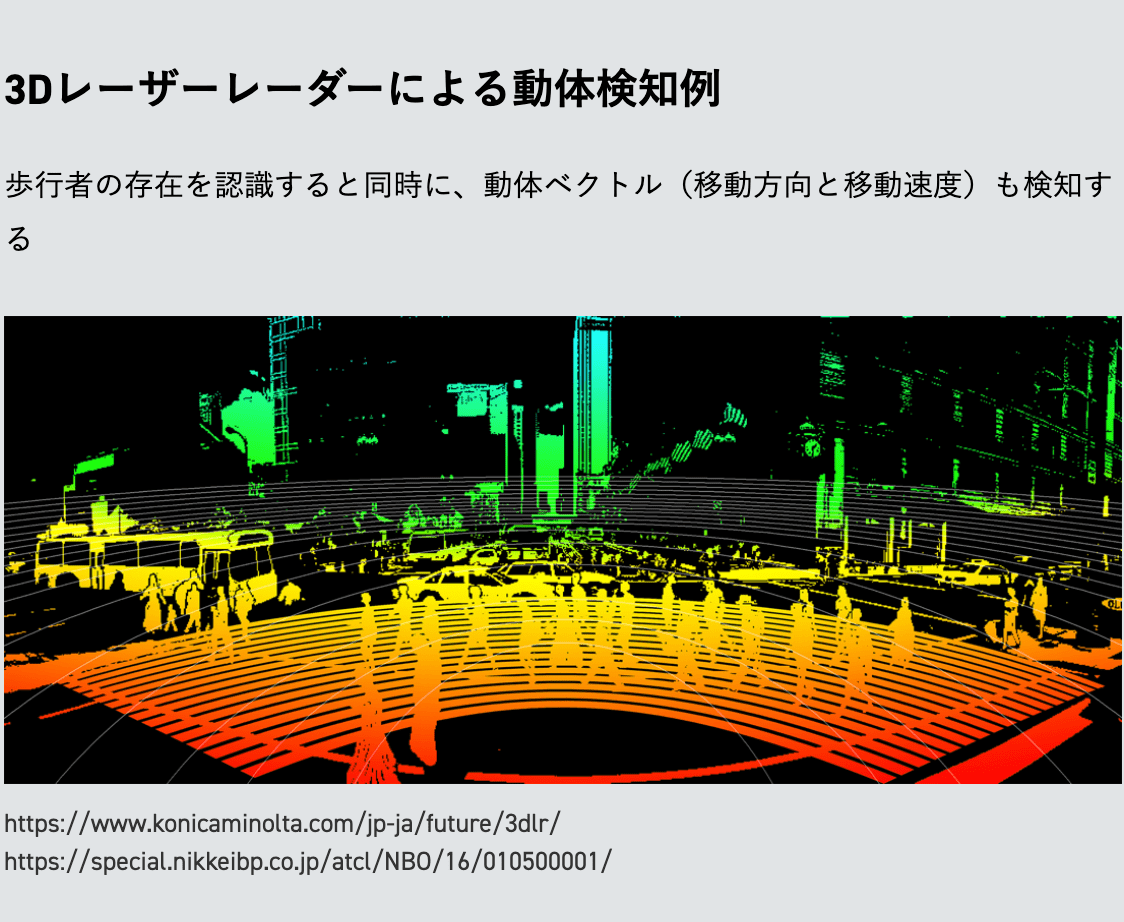 【事例2】3DレーザーレーダーのAI活用