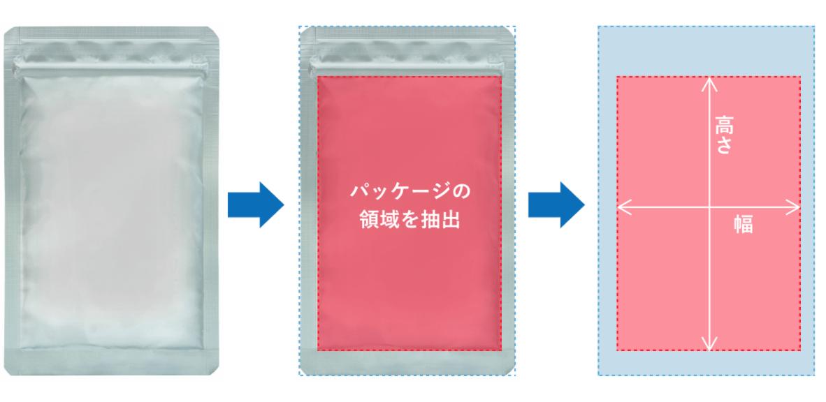 【事例2】領域抽出によるパッケージ検査工程
