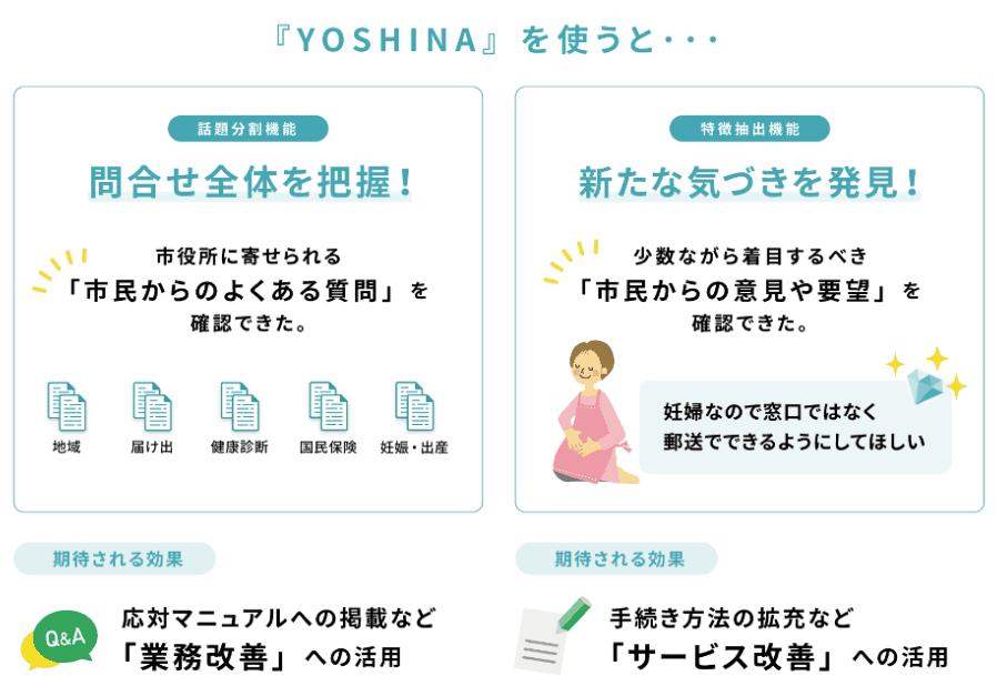 活用事例:名古屋市役所の場合