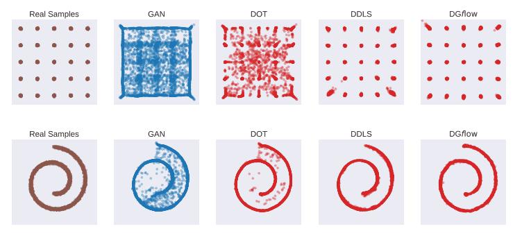 2d-dataset
