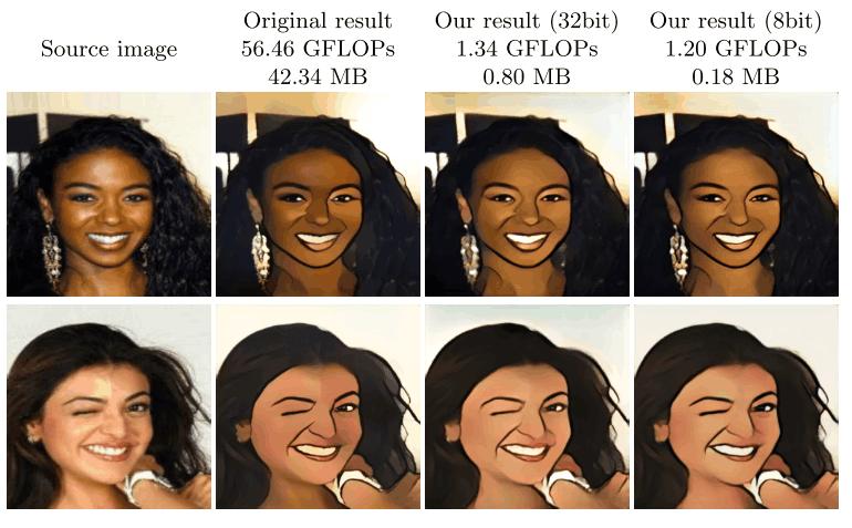 CartoonGANにおけるGAN Slimmingを適用した例